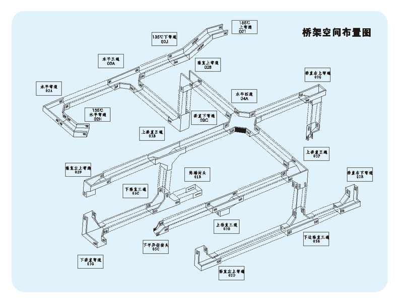 桥架空间布置图